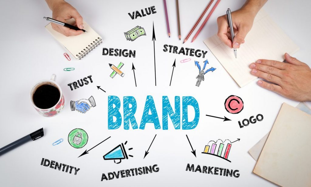 What to consider before hiring a branding company?